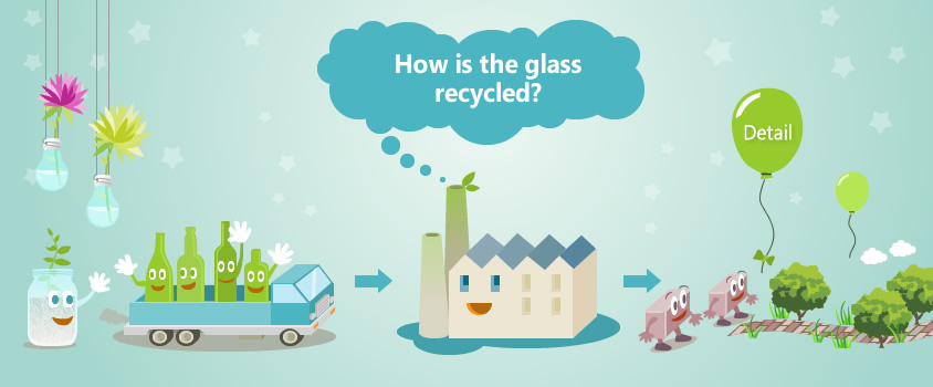 How is the glass recycled?